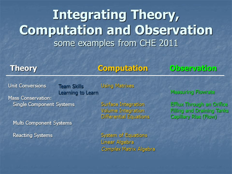 Integrating Theory, Computation and Observation some examples from CHE 2011 Theory Computation Observation Unit ConversionsUsing Matrixes Measuring Flowrate Mass Conservation: Single Component SystemsSurface IntegrationEfflux Through an Orifice Single Component SystemsSurface IntegrationEfflux Through an Orifice Volume IntegrationFilling and Draining Tanks Differential EquationsCapillary Rise (Flow) Multi Component Systems Multi Component Systems Reacting SystemsSystem of Equations Reacting SystemsSystem of Equations Linear Algebra Complex Matrix Algebra Team Skills Learning to Learn