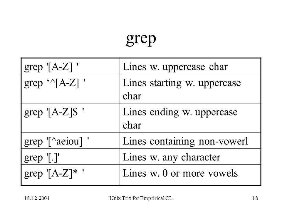 18.12.2001Unix Trix for Emprirical CL18 grep grep [A-Z] Lines w.