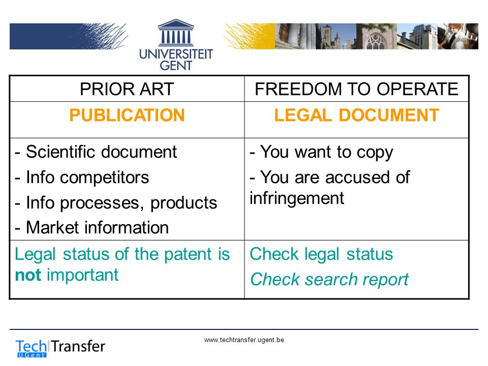www.techtransfer.ugent.be PRIOR ARTFREEDOM TO OPERATE PUBLICATIONLEGAL DOCUMENT - Scientific document - Info competitors - Info processes, products - Market information - You want to copy - You are accused of infringement Legal status of the patent is not important Check legal status Check search report