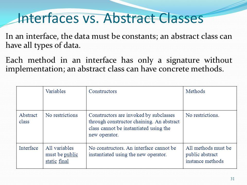31 Interfaces vs.