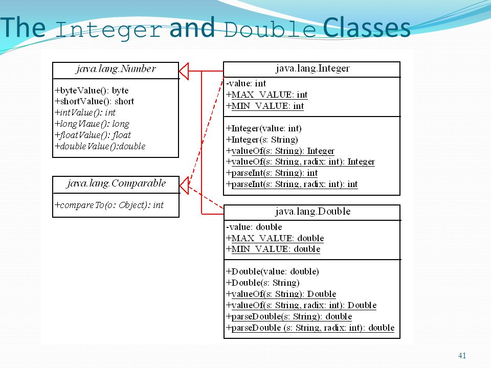 41 The Integer and Double Classes