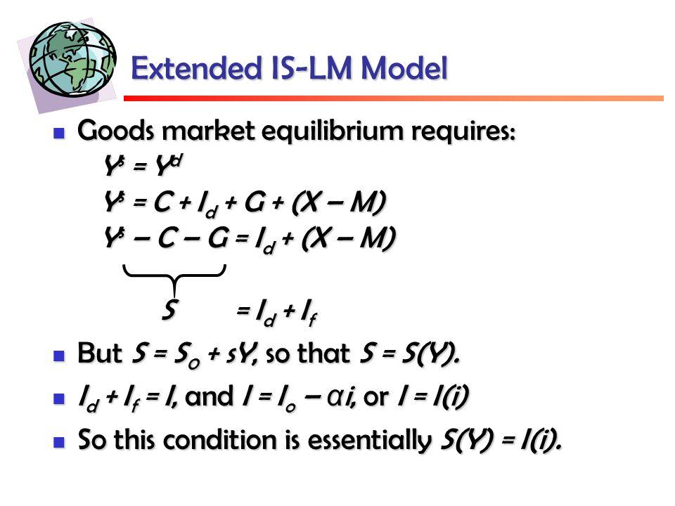 Extended IS-LM Model Goods market equilibrium requires: Y s = Y d Y s = C + I d + G + (X – M) Y s – C – G = I d + (X – M) S = I d + I f Goods market e