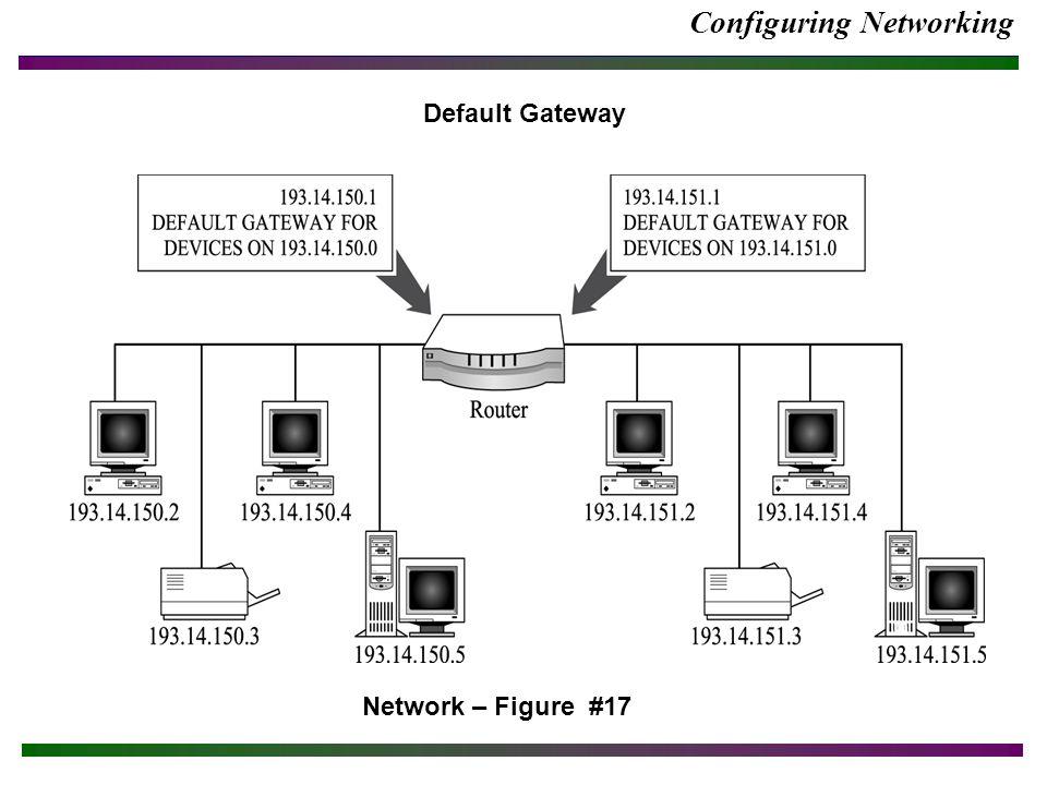 Configuring Networking Network – Figure #17 Default Gateway