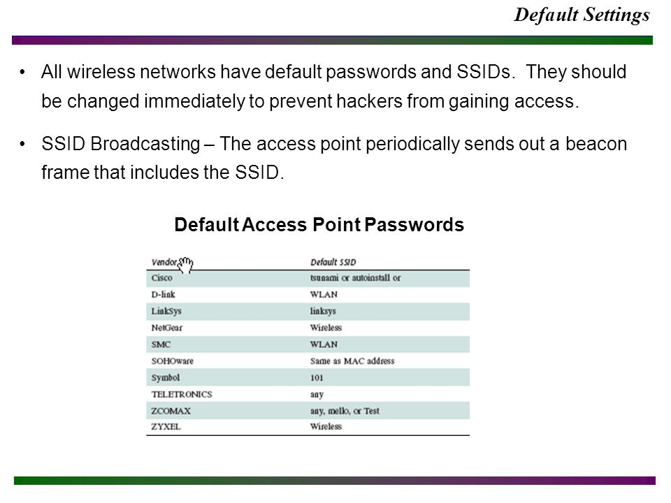 Default Settings All wireless networks have default passwords and SSIDs.