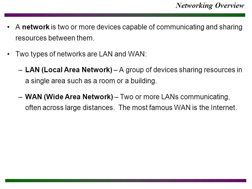 Network Terminology Networking Terms and Acronyms To be Familiar With: –BackboneBandwidthBaseband –BroadbandE-mailFast Ethernet –FDDI FrameFTP –HTMLHTTPInfrared –PacketPOPSNMP –TCPTelnetUDP