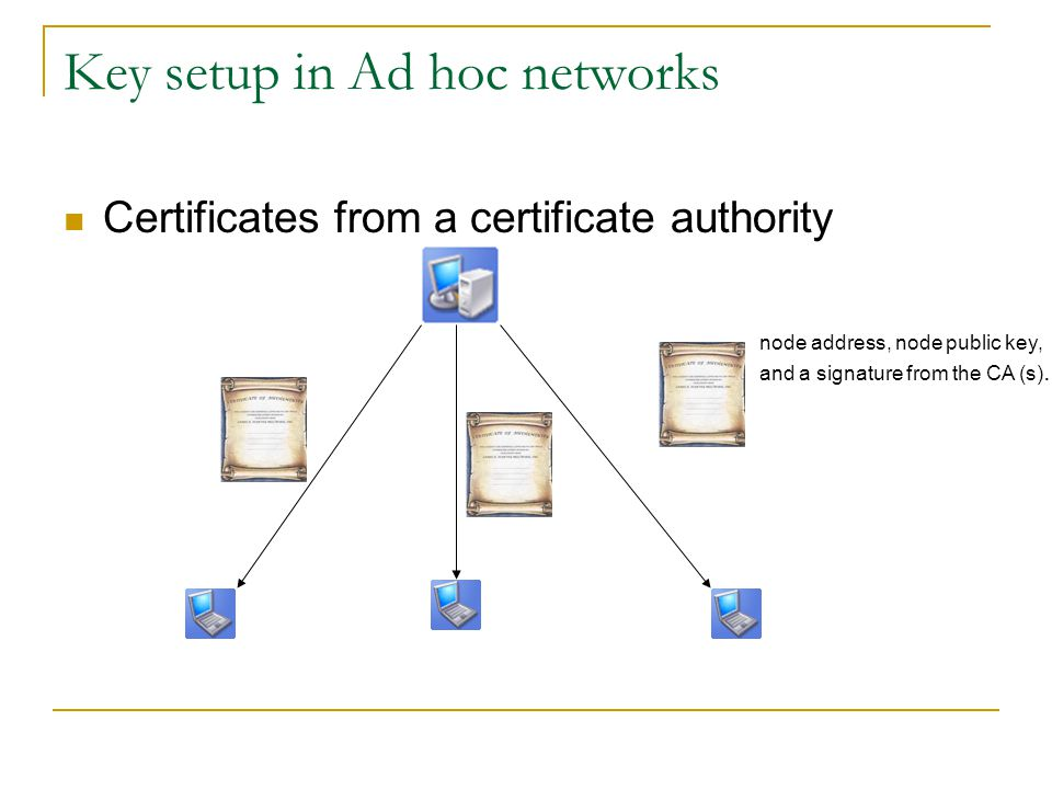 Key setup in Ad hoc networks Certificates from a certificate authority node address, node public key, and a signature from the CA (s).