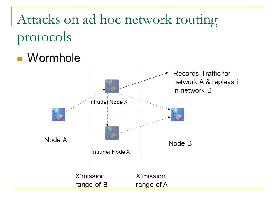 Attacks on ad hoc network routing protocols Wormhole Node A Node B X'mission range of A X'mission range of B Intruder Node X Intruder Node X' Records