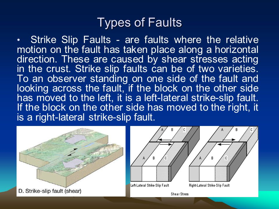 Strike Slip Faults - are faults where the relative motion on the fault has taken place along a horizontal direction. These are caused by shear stresse