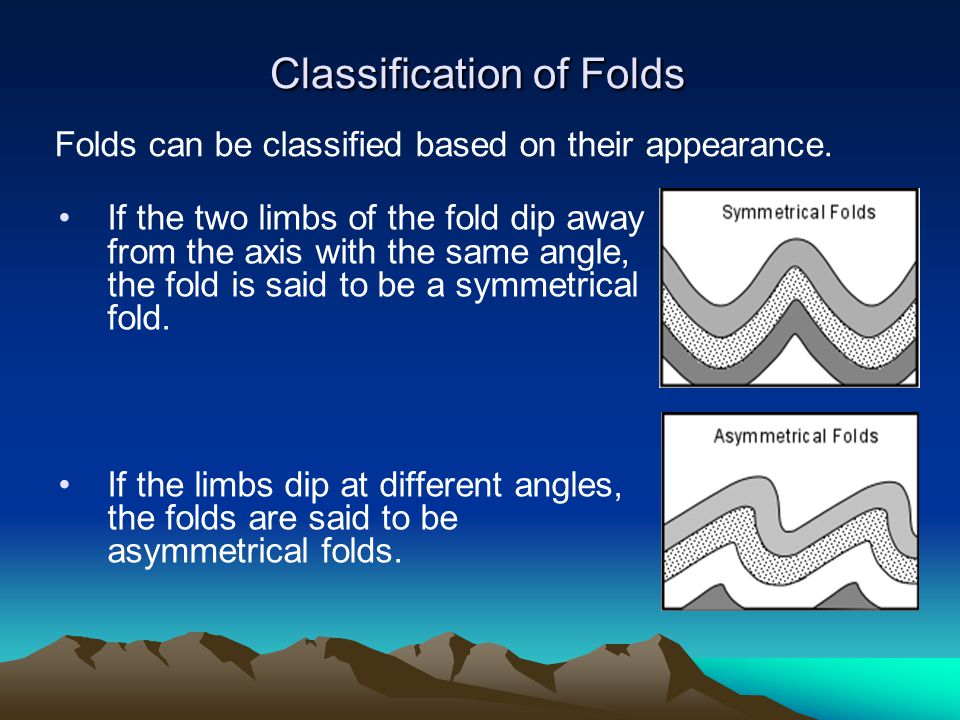 If the two limbs of the fold dip away from the axis with the same angle, the fold is said to be a symmetrical fold. If the limbs dip at different angl