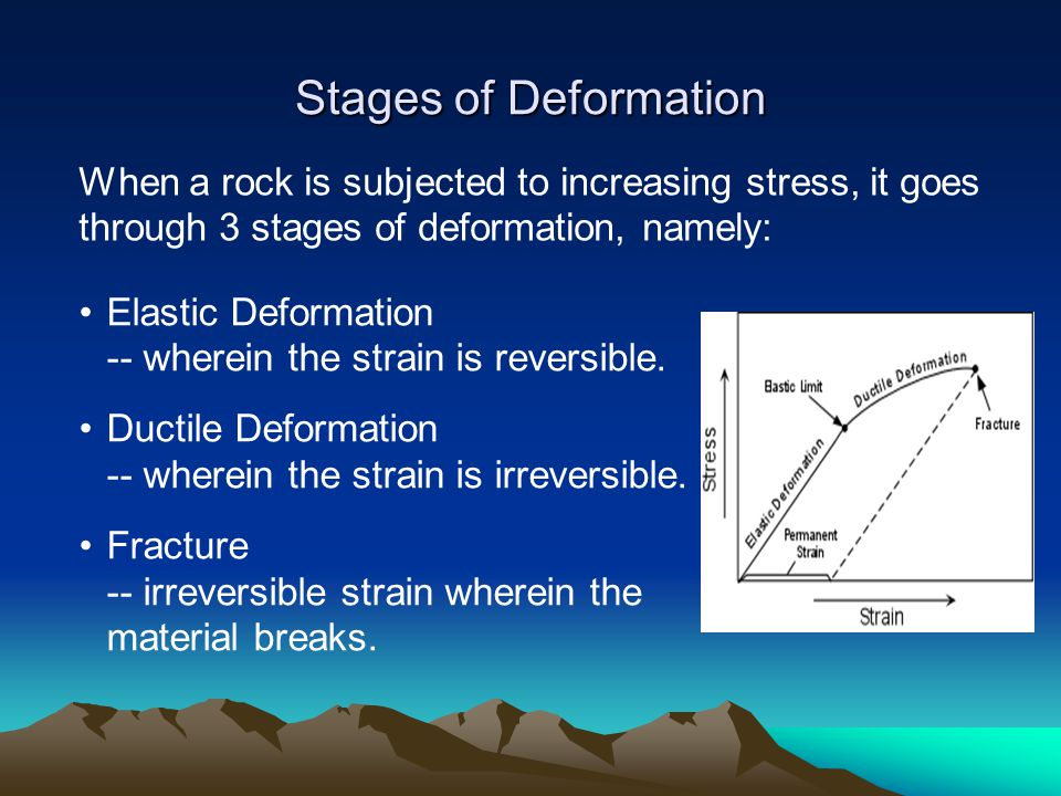 When a rock is subjected to increasing stress, it goes through 3 stages of deformation, namely: Stages of Deformation Elastic Deformation -- wherein t
