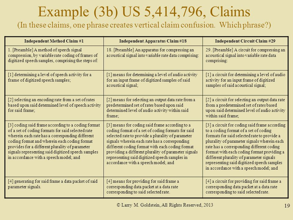 © Larry M. Goldstein, All Rights Reserved, 2013 19 Example (3b) US 5,414,796, Claims (In these claims, one phrase creates vertical claim confusion. Wh