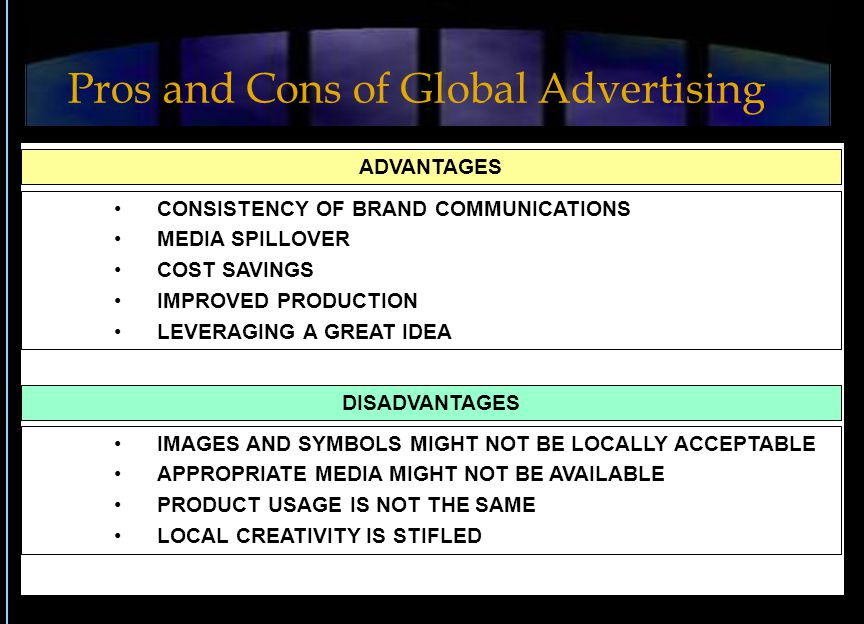 ADVANTAGES DISADVANTAGES CONSISTENCY OF BRAND COMMUNICATIONS MEDIA SPILLOVER COST SAVINGS IMPROVED PRODUCTION LEVERAGING A GREAT IDEA IMAGES AND SYMBOLS MIGHT NOT BE LOCALLY ACCEPTABLE APPROPRIATE MEDIA MIGHT NOT BE AVAILABLE PRODUCT USAGE IS NOT THE SAME LOCAL CREATIVITY IS STIFLED Pros and Cons of Global Advertising