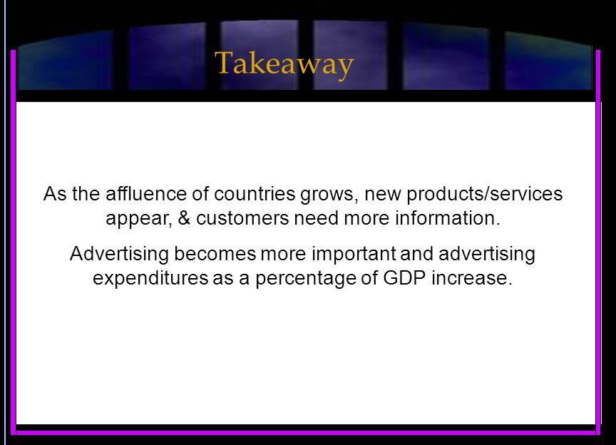 As the affluence of countries grows, new products/services appear, & customers need more information.