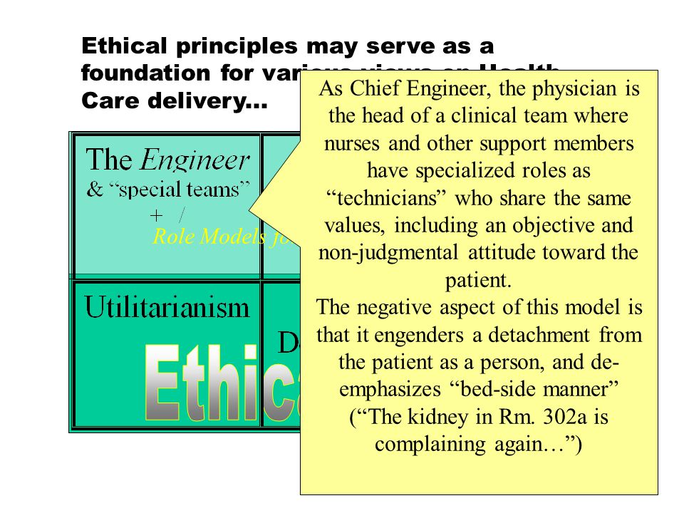 Ethical principles may serve as a foundation for various views on Health Care delivery...