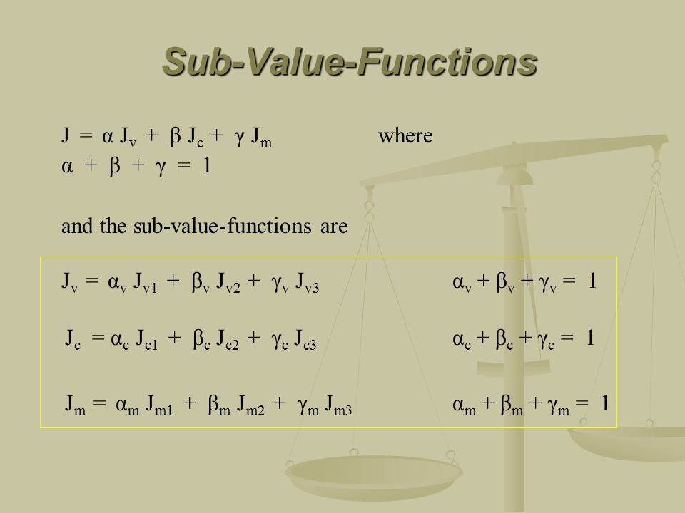 Sub-Value-Functions J = α J v + β J c + γ J m where α + β + γ = 1 and the sub-value-functions are J v = α v J v1 + β v J v2 + γ v J v3 α v + β v + γ v = 1 J c = α c J c1 + β c J c2 + γ c J c3 α c + β c + γ c = 1 J m = α m J m1 + β m J m2 + γ m J m3 α m + β m + γ m = 1