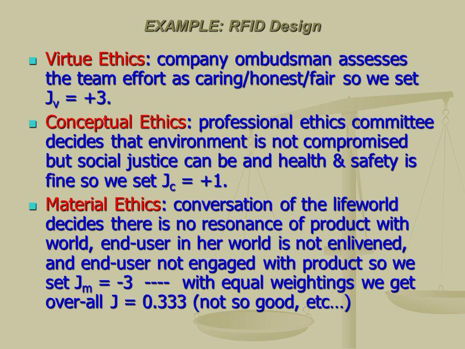 EXAMPLE: RFID Design Virtue Ethics: company ombudsman assesses the team effort as caring/honest/fair so we set J v = +3.