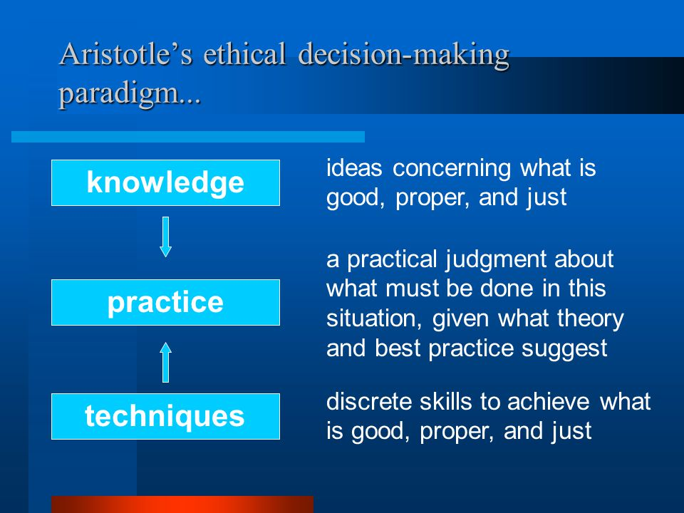 Aristotle's ethical decision-making paradigm...