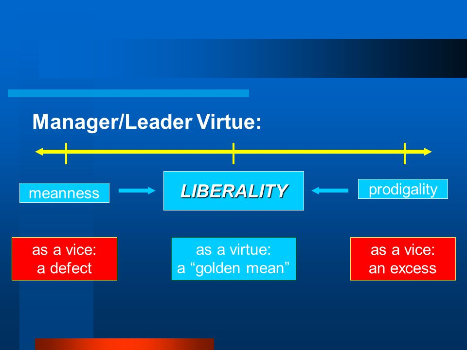 LIBERALITY prodigality meanness Manager/Leader Virtue: as a vice: an excess as a vice: a defect as a virtue: a golden mean