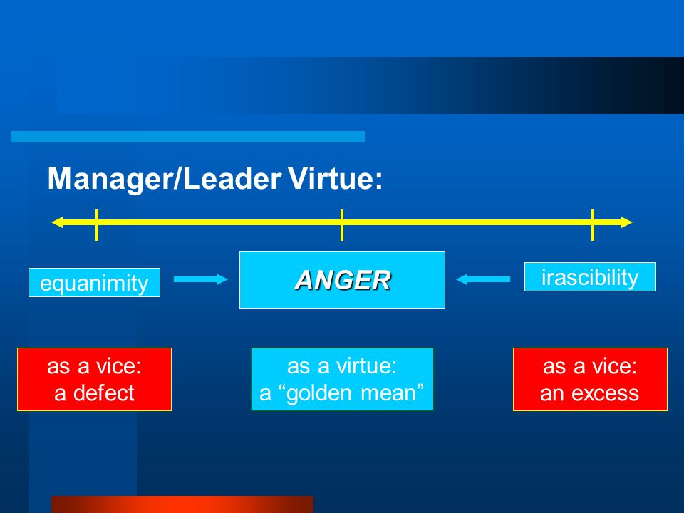 ANGER irascibility equanimity Manager/Leader Virtue: as a vice: an excess as a vice: a defect as a virtue: a golden mean