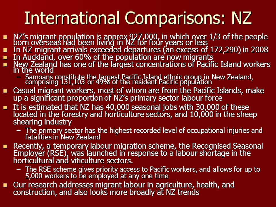 International Comparisons: USA In the US, characterizing migrant workers is difficult, given the heterogeneity of these workers and their dispersal across a variety of industries In the US, characterizing migrant workers is difficult, given the heterogeneity of these workers and their dispersal across a variety of industries –Governance and jurisdictional considerations further complicate the issue, as individual states may be seen as more or less friendly to migrant workers, depending, for instance, on their specific immigration laws Defining the term migrant worker is difficult, considering the US often uses foreign worker as a proxy for the type of worker we are studying Defining the term migrant worker is difficult, considering the US often uses foreign worker as a proxy for the type of worker we are studying There are about 21,239,000 foreign born workers employed in the U.S There are about 21,239,000 foreign born workers employed in the U.S –However, it is not clear to what extent these workers are employed legally or illegally –Foreign born workers have higher unemployment rates than US workers –Foreign born workers were more likely than native born workers to be employed in traditionally blue-collar sectors such as construction, services, maintenance, production, and transportation Latinos are amongst the largest ethnic group of foreign workers; work- related fatalities for Latinos are far higher than those for non-Latinos Latinos are amongst the largest ethnic group of foreign workers; work- related fatalities for Latinos are far higher than those for non-Latinos –Considerable suspicion of under-reporting for non-fatal Latino workplace injuries Migrant workers are often misclassified as independent contractors when they are in fact employees, particularly in the construction industry Migrant workers are often misclassified as independent contractors when they are in fact employees, particularly in the construction industry Our research addresses migrant wor
