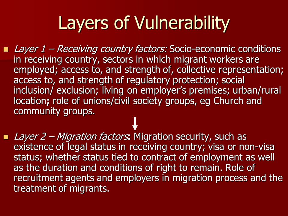Layers of Vulnerability Layer 1 – Receiving country factors: Socio-economic conditions in receiving country, sectors in which migrant workers are employed; access to, and strength of, collective representation; access to, and strength of regulatory protection; social inclusion/ exclusion; living on employer's premises; urban/rural location; role of unions/civil society groups, eg Church and community groups.