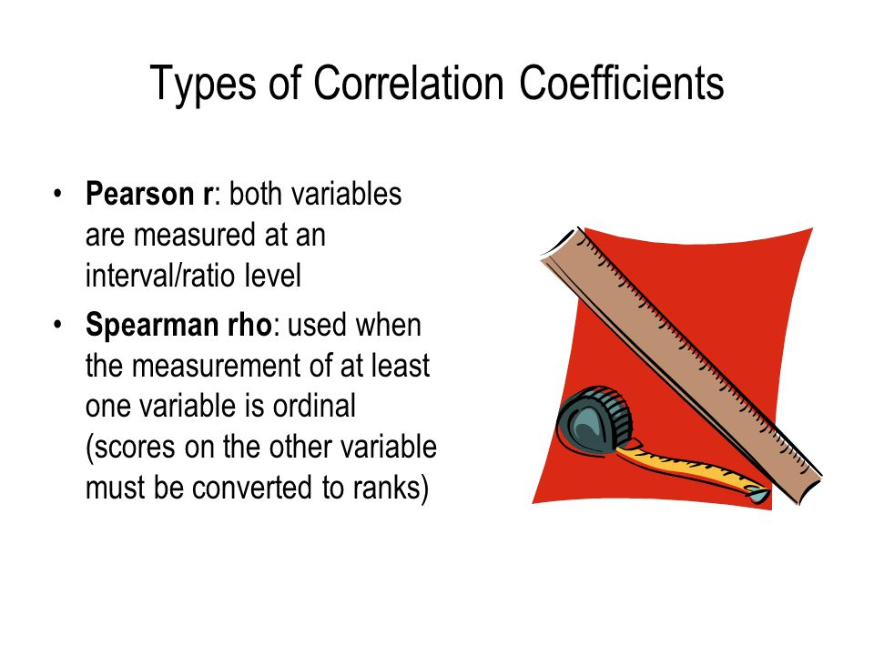 Types of Correlation Coefficients Pearson r : both variables are measured at an interval/ratio level Spearman rho : used when the measurement of at le