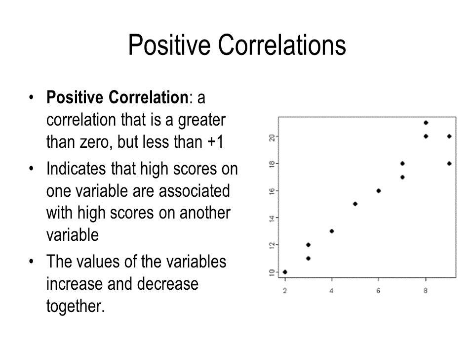 Positive Correlations Positive Correlation : a correlation that is a greater than zero, but less than +1 Indicates that high scores on one variable ar