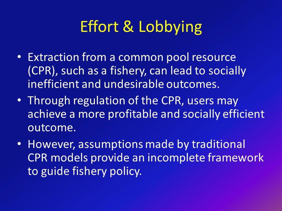 Regulated CPR Model – Nash Equilibrium