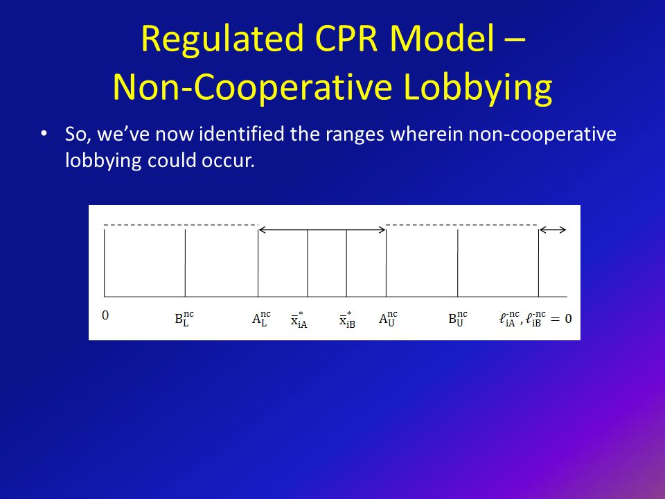 Regulated CPR Model – Non-Cooperative Lobbying So, we've now identified the ranges wherein non-cooperative lobbying could occur.