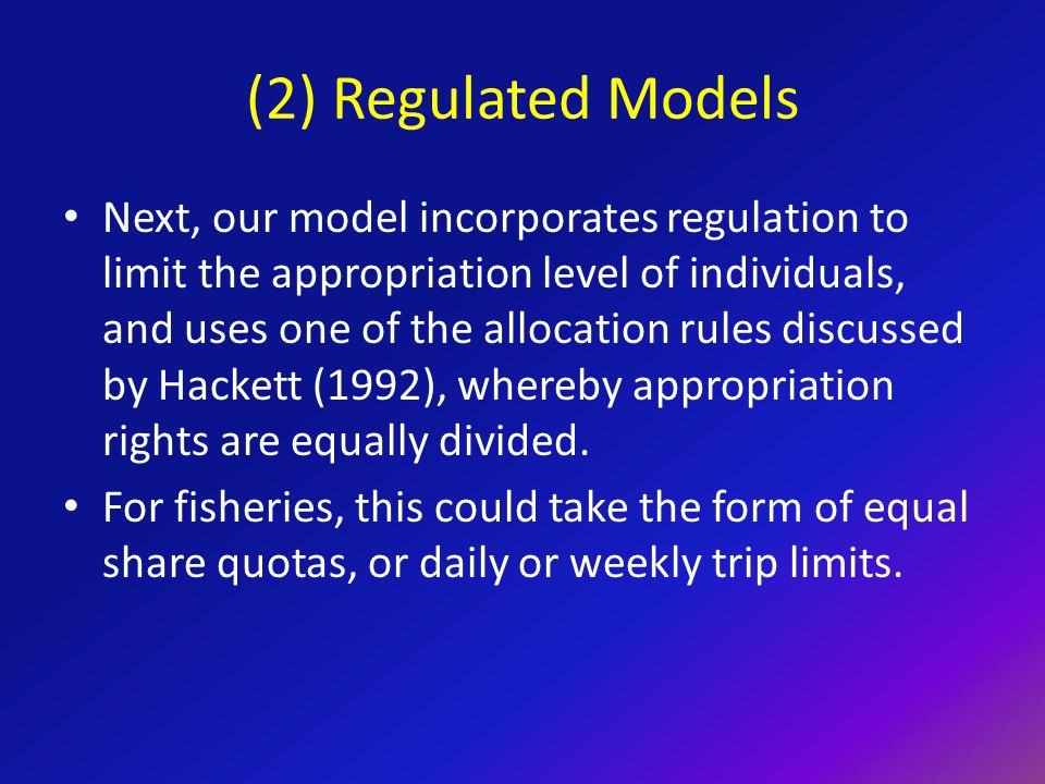 (2A) Regulated CPR Model – Industry Social Optimum