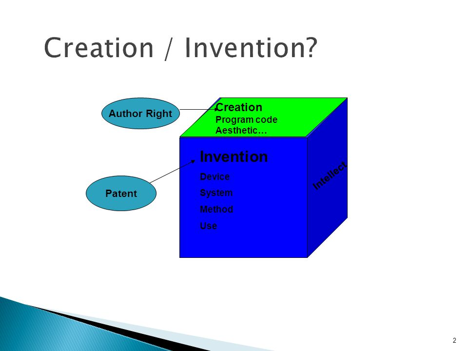 2 Invention Device System Method Use Creation Program code Aesthetic… Intellect Patent Author Right Creation / Invention?