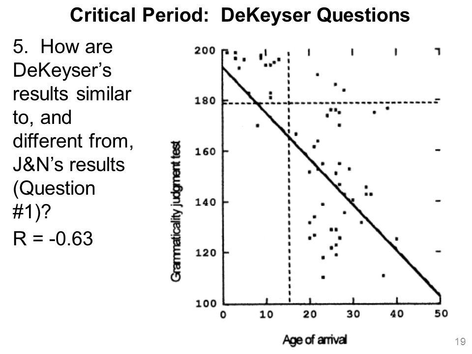 Critical Period: DeKeyser Questions 19 5.