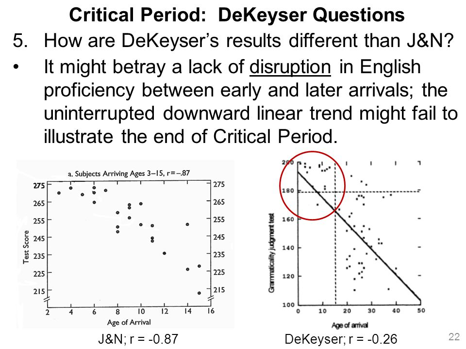 Critical Period: DeKeyser Questions 5.How are DeKeyser's results different than J&N.