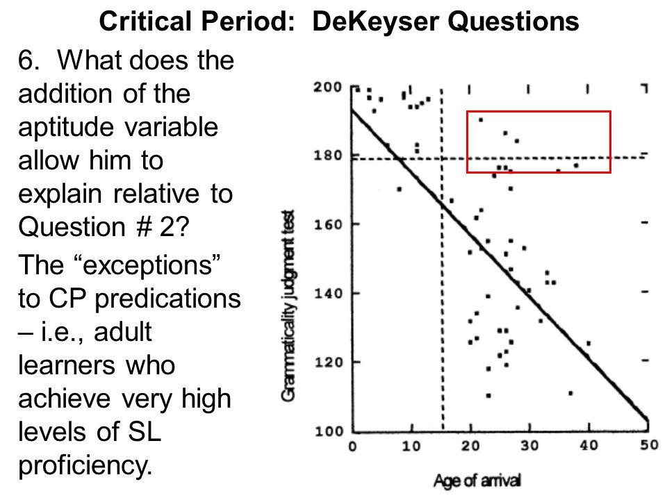 Critical Period: DeKeyser Questions 25 6.