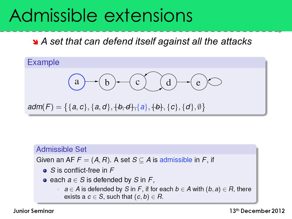 Junior Seminar 13 th December 2012 Admissible extensions  A set that can defend itself against all the attacks