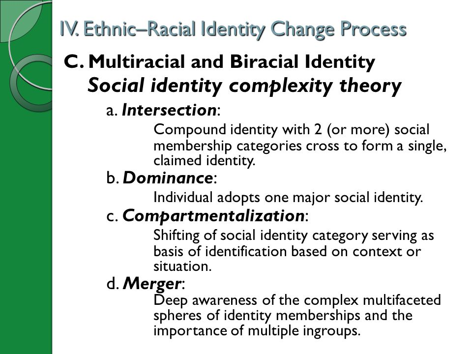 IV. Ethnic–Racial Identity Change Process C. Multiracial and Biracial Identity Social identity complexity theory a. Intersection: Compound identity wi