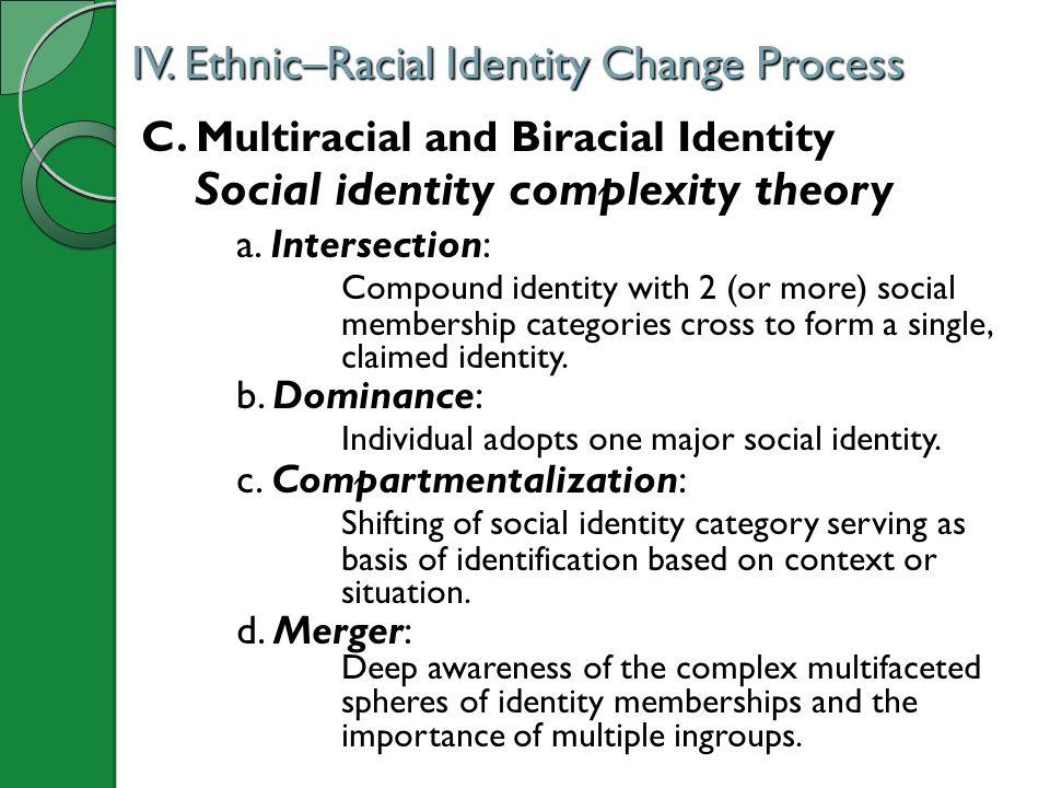 IV.Ethnic–Racial Identity Change Process C.