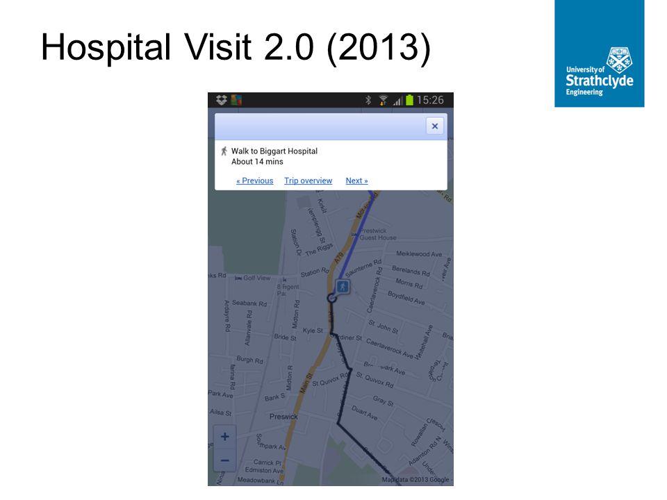 Hospital Visit 2.0 (2013)