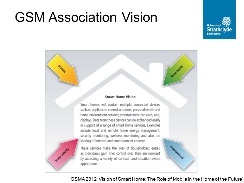 GSM Association Vision GSMA 2012 'Vision of Smart Home: The Role of Mobile in the Home of the Future'