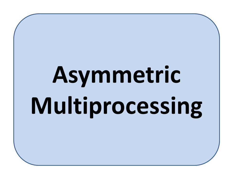 each processor is assigned specific tasks by a Master processor Asymmetric Multiprocessing