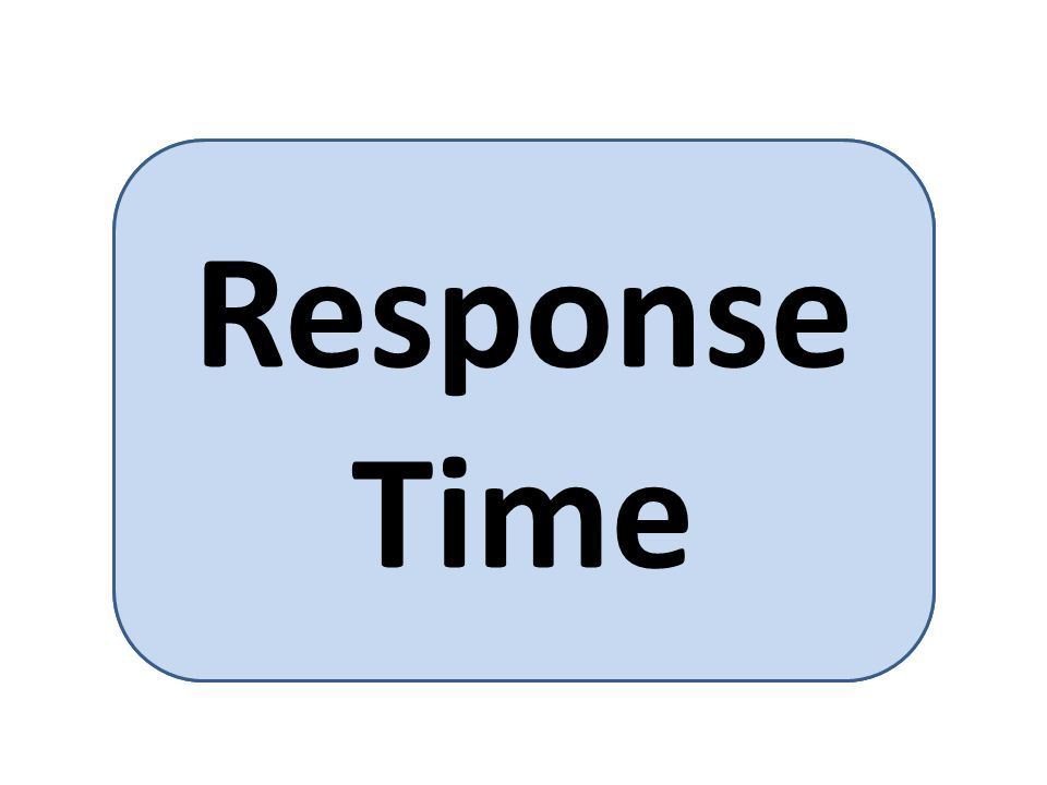 time it takes for the computer system to give response to the service request Response Time