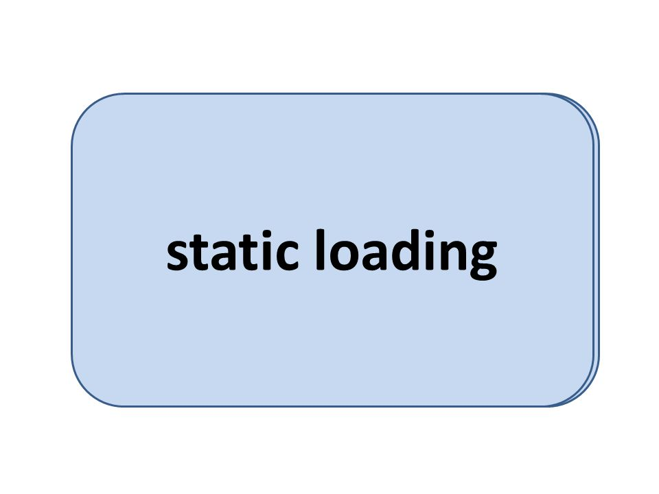 loading a program all at once in memory static loading