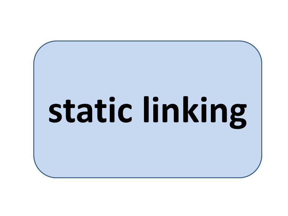 all library functions included in the code static linking