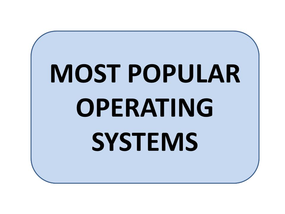 Android BSD iOS Linux OS X QNX Microsoft Windows Windows Phone IBM z/OS MOST POPULAR OPERATING SYSTEMS