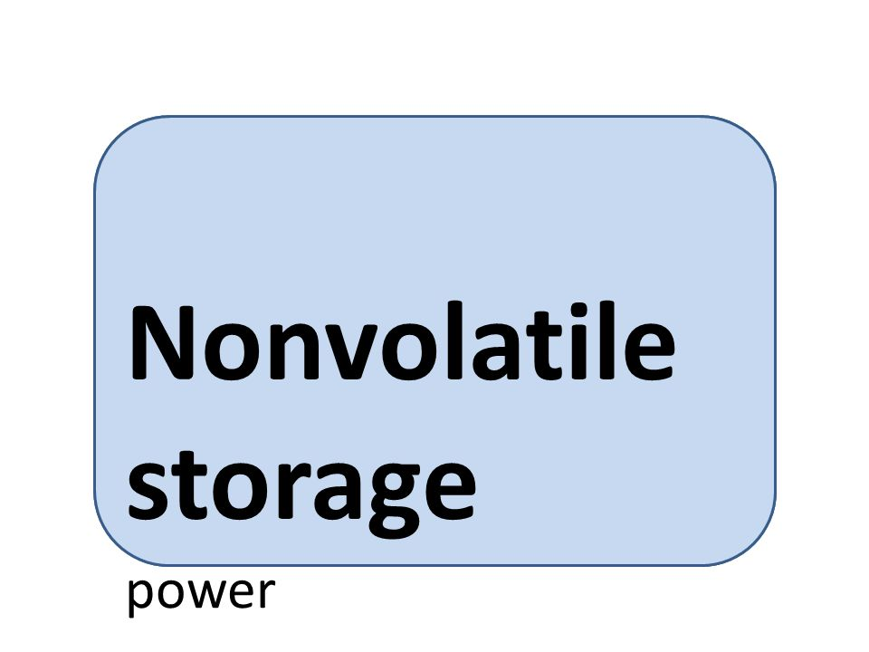storage that does not lose its contents when power is removed NVRAM-nonvolatile storage which is DRAM with battery backup power Nonvolatile storage