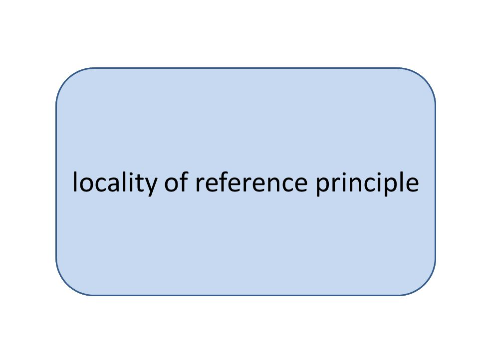 if data is accessed once, it will likely be accessed again in the future locality of reference principle
