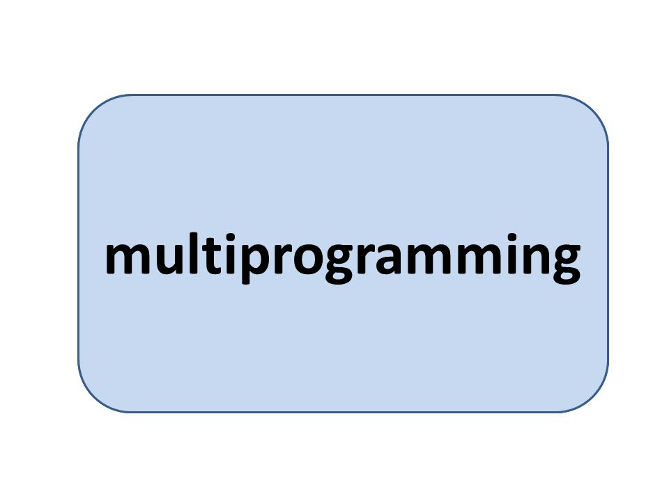 The main objective of multiprogramming is to have process running at all times.