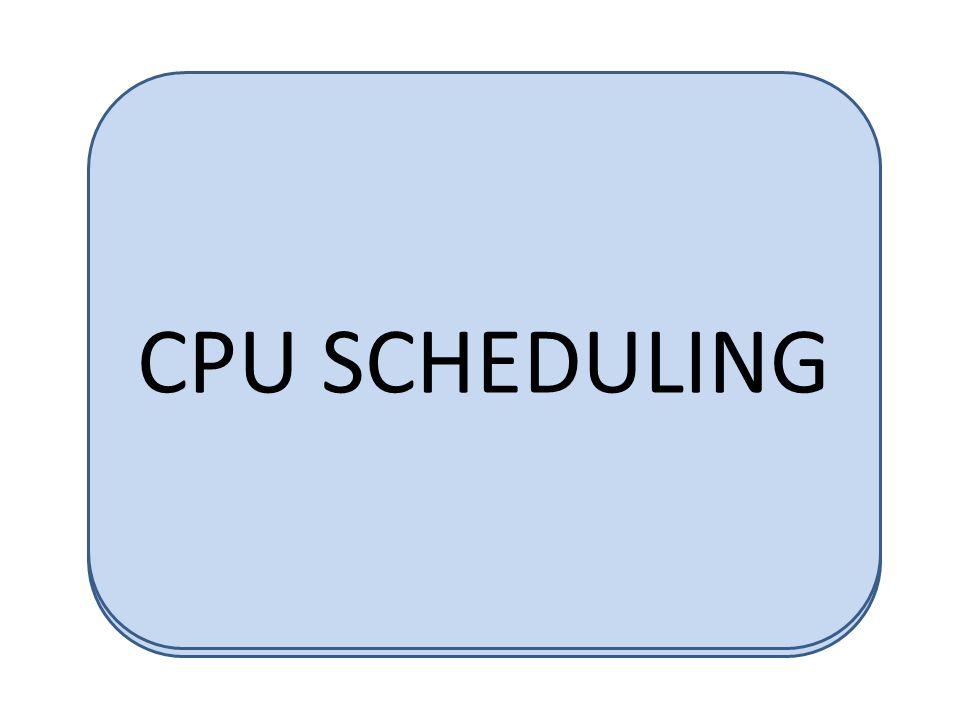 FCFS SJF PREMPTIVE AND NON PREEMPTIVE SJF PREEMPTIVE SCHEDULING ROUND ROBIN CPU SCHEDULING