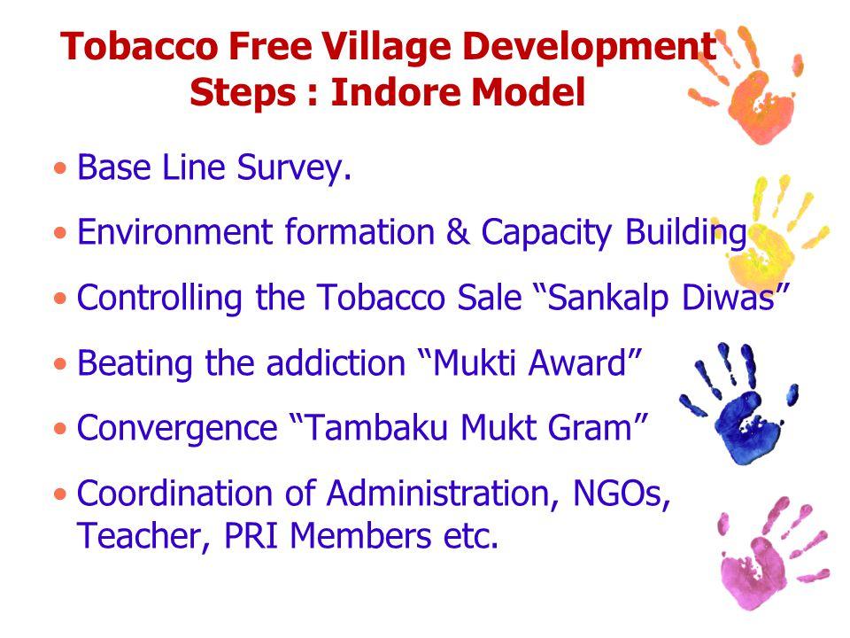 Tobacco Free Village Development Steps : Indore Model Base Line Survey.