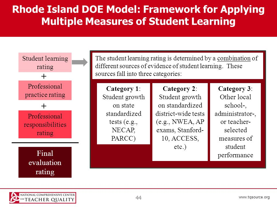 www.tqsource.org Rhode Island DOE Model: Framework for Applying Multiple Measures of Student Learning Category 1: Student growth on state standardized